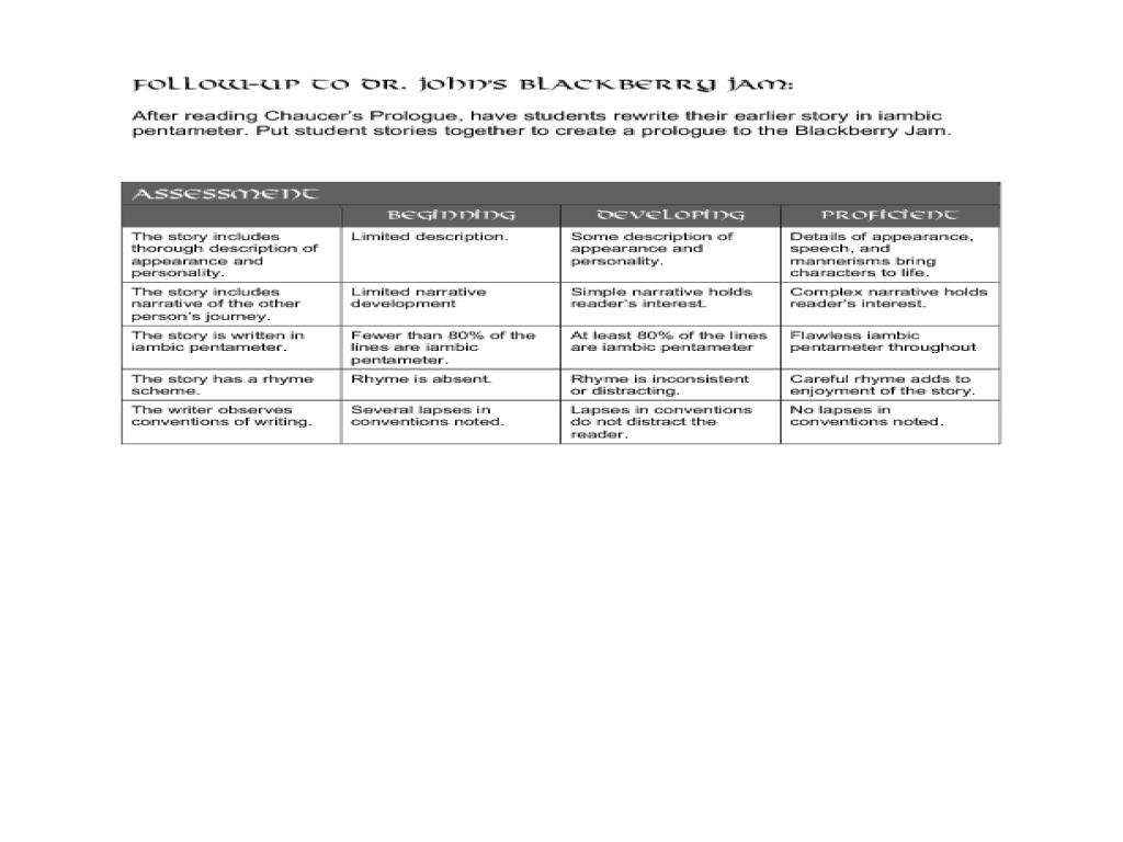 Iambic Pentameter Worksheet crapdesign – Iambic Pentameter Worksheet