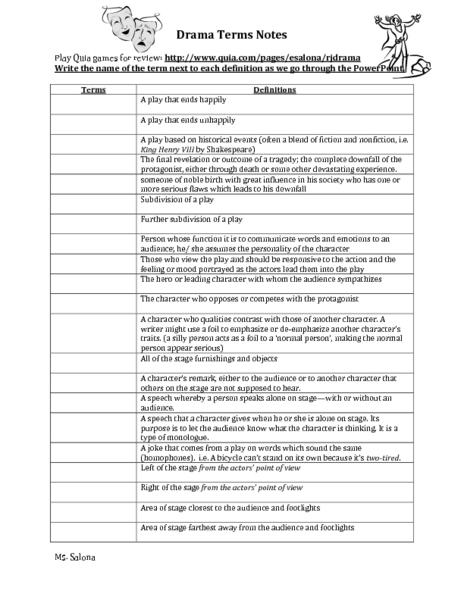 Worksheet Drama Terms Worksheet drama terms notes pre k 12th grade worksheet lesson planet