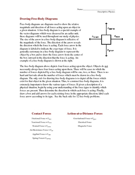 Drawing Free body Diagrams 10th - 12th Grade Worksheet | Lesson Planet