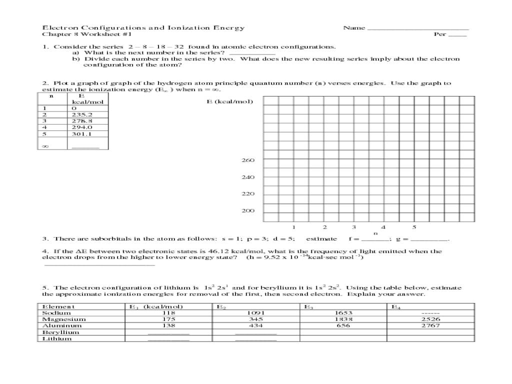 Ionization Energy Worksheet – Ionization Energy Worksheet