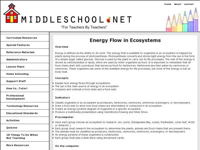 Energy Flow In Ecosystems Worksheet Heygotomaps – Energy Flow in Ecosystems Worksheet