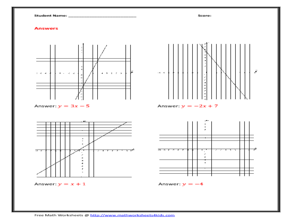Writing Equations Of Lines Worksheet – Writing Equations of Lines Worksheet