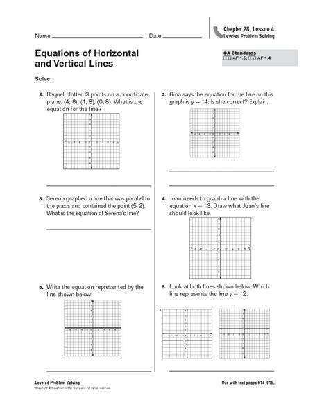 Functions vertical line test worksheet