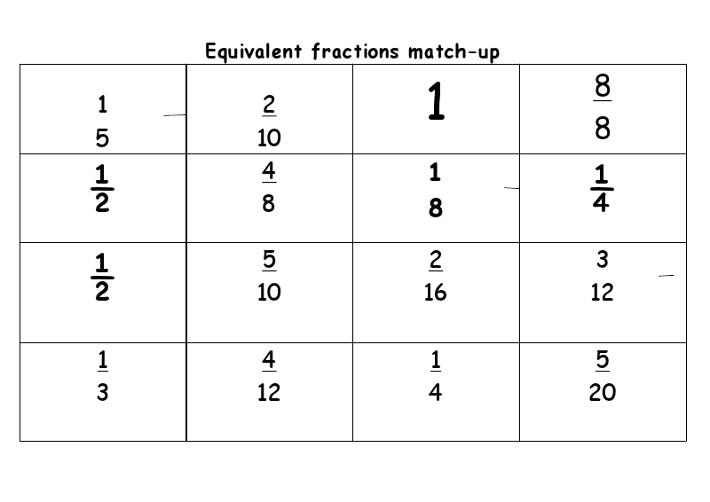 Equivalent Fractions Matchup 3rd 5th Grade Worksheet – Matching Equivalent Fractions Worksheet