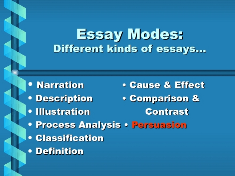 different kinds of essay  compucenter coessay modes different kinds of essays th th grade essay modes different kinds of essays th