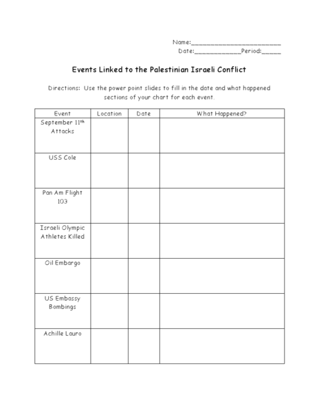 Resolving Family Conflict Worksheets - Templates and Worksheets