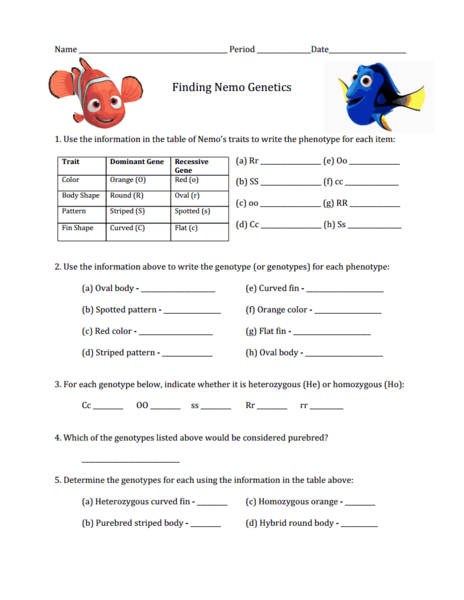 Printables Genetics Worksheet finding nemo worksheet on genetics 7th 12th grade activities project lesson planet