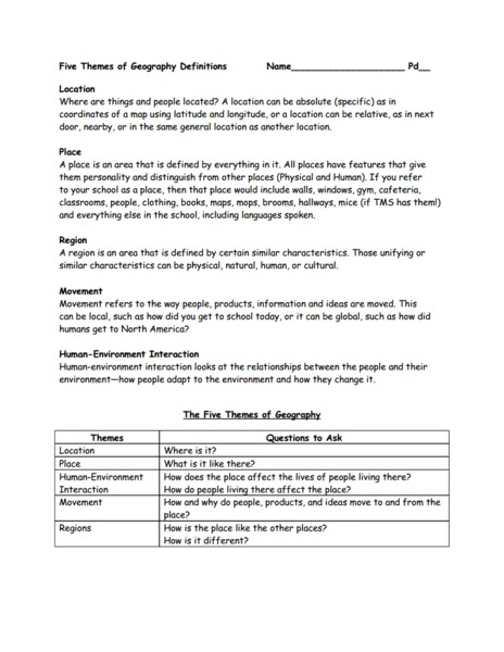 Printables 5 Themes Of Geography Worksheet five themes of geography definitions 6th 8th grade worksheet lesson planet