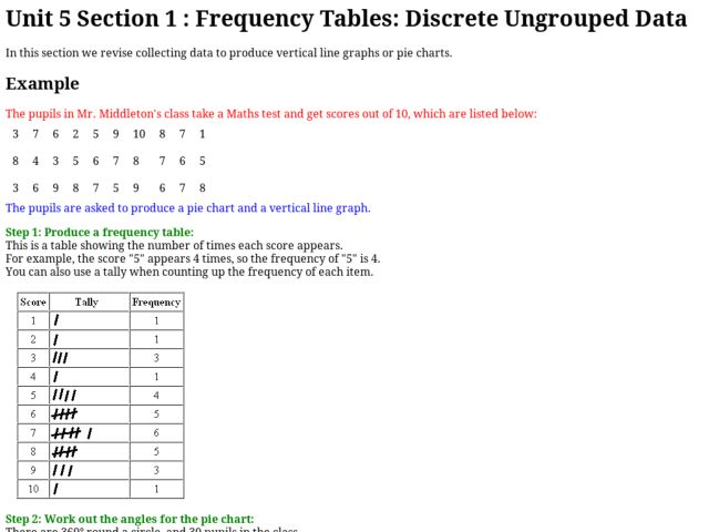 Frequency Table Worksheet 6th Grade Worksheets