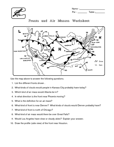 Air Masses Worksheet images