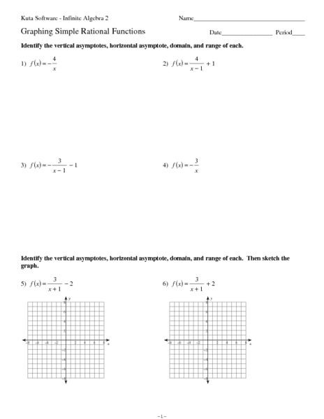 Printables Graphing Rational Functions Worksheet graph identify asymptotes find domain and range for eleven simple rational functions 10th 12th grade worksheet lesson planet