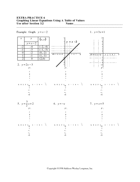 Graphing linear equations worksheet using table