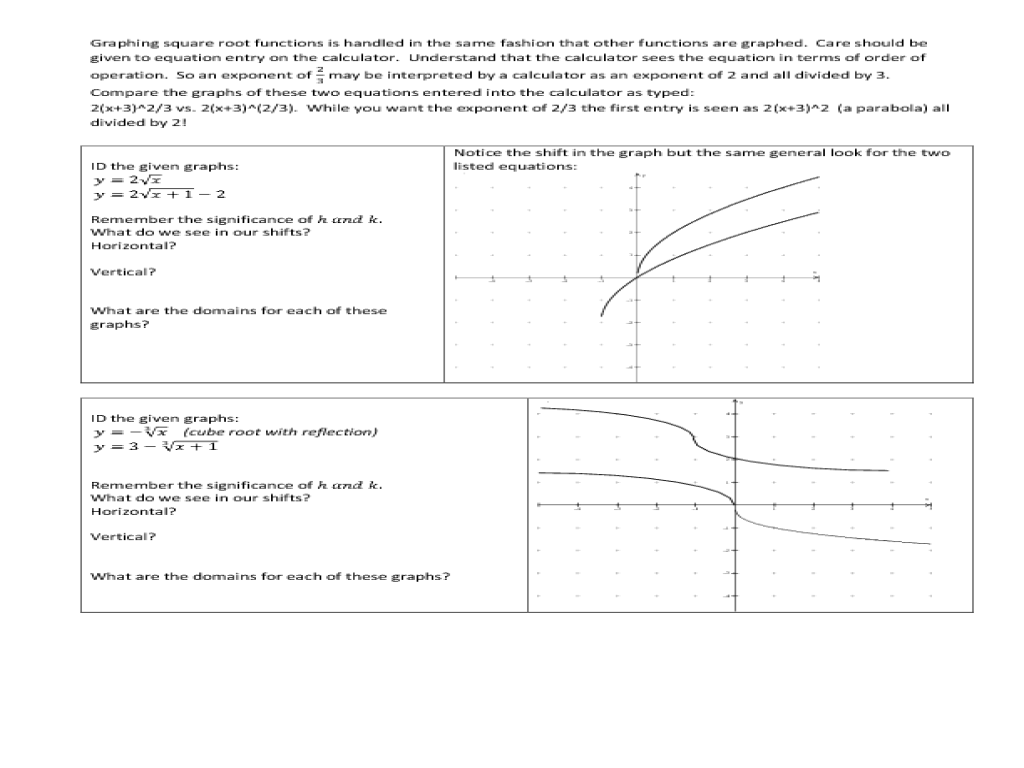 Graphing Radical Functions Worksheet Sheet Print – Graphing Radical Functions Worksheet