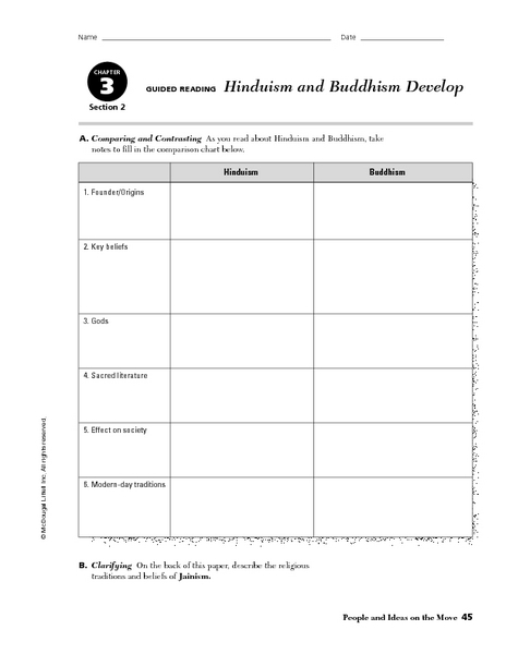 Compare hinduism and buddhism