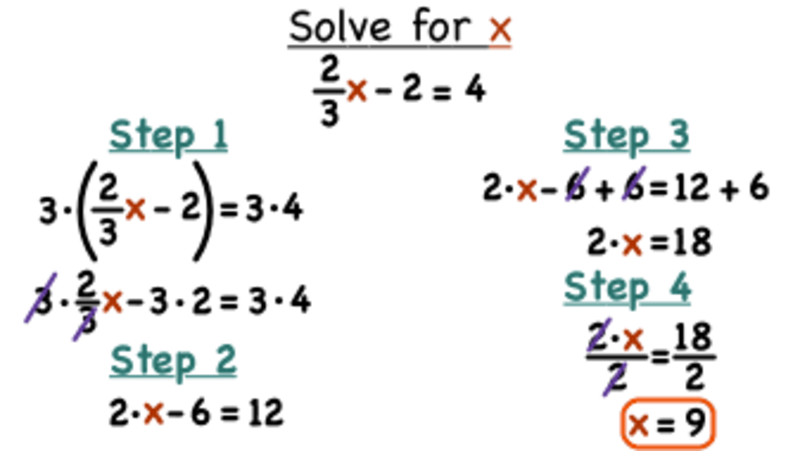 Solving Multi Step Equations With Fractions Worksheet Tessshebaylo – Multi Step Equations with Fractions Worksheets
