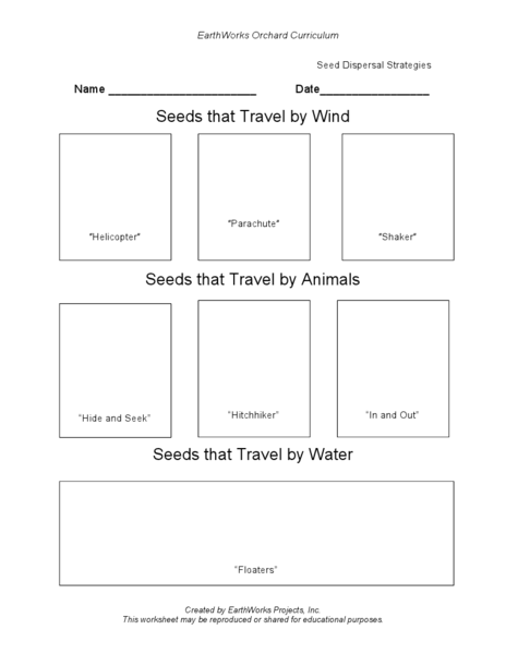 travel cost comparison worksheet free worksheets library download and print worksheets free. Black Bedroom Furniture Sets. Home Design Ideas