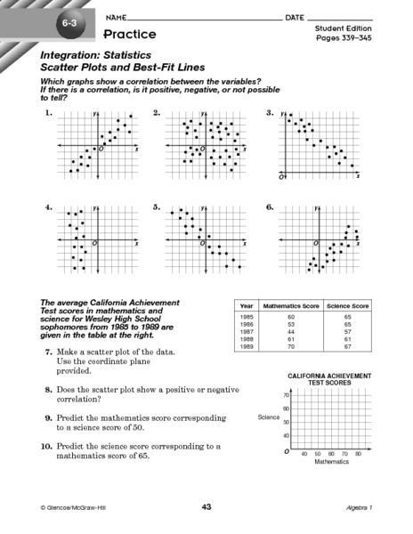 Printables Scatter Plot Worksheet integration statistics scatter plots and best fit lines 8th 9th grade lesson plan planet