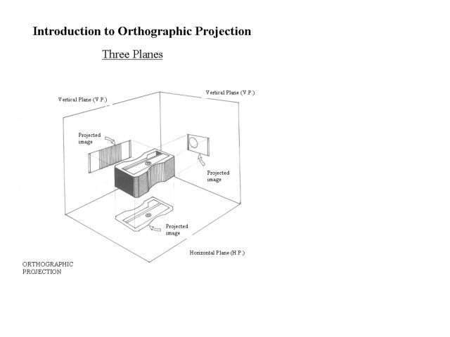 Printables Orthographic Projection Worksheet introduction to orthographic projection 6th 8th grade worksheet lesson planet