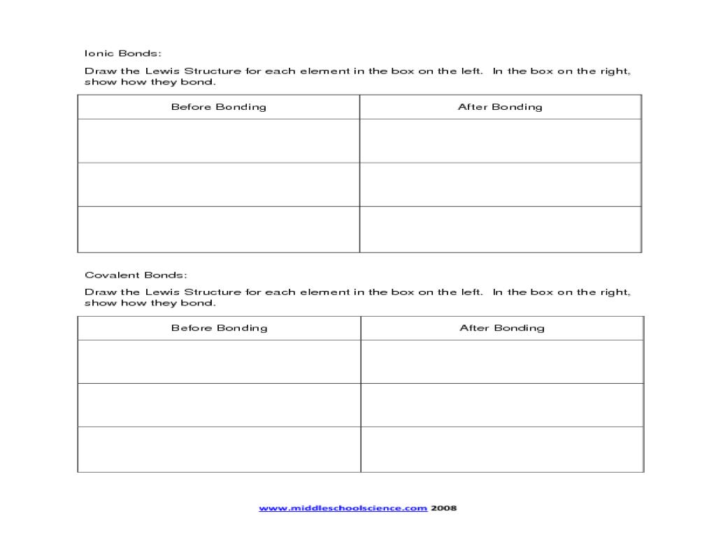 Adult. Best Covalent Bonding Worksheet Ideas. Myltio Inspiring ...