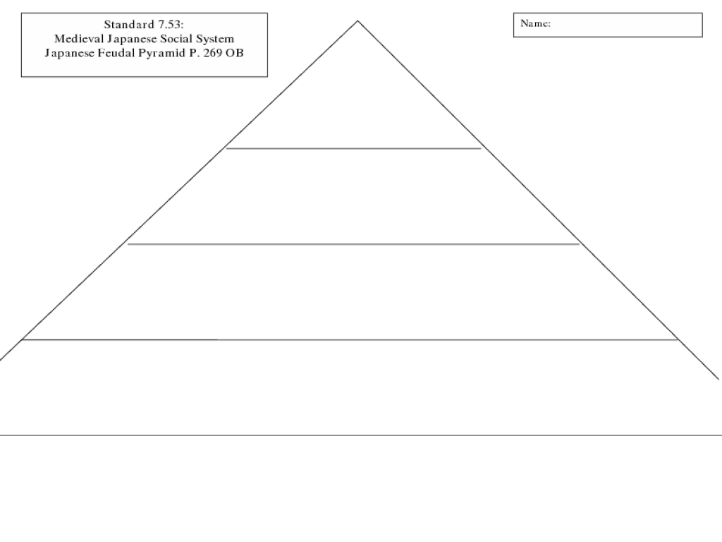 Pyramid Worksheet Free Worksheets Library