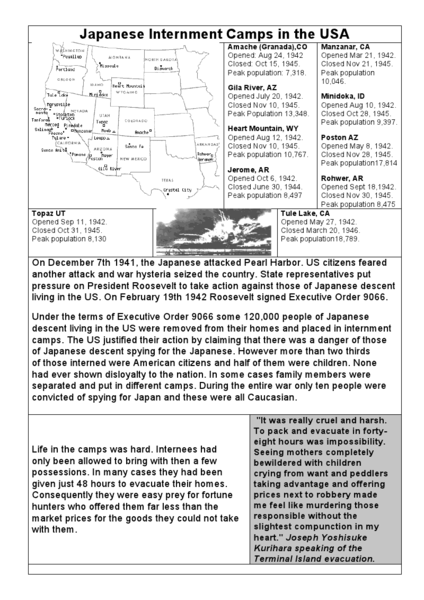 Japanese Internment Camps in the USA 5th - 6th Grade Worksheet ...