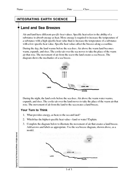 Land and Sea Breezes 8th - 10th Grade Worksheet | Lesson Planet