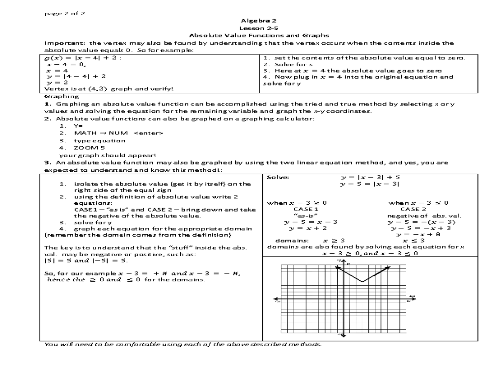 Graphing Absolute Value Functions Worksheet Virallyapp Printables Worksheets