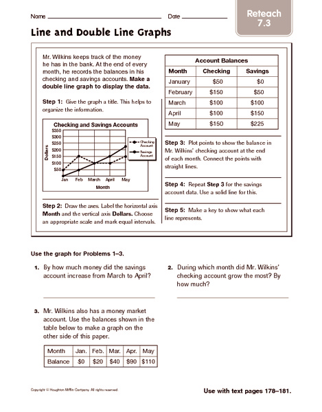 double line graph worksheets 5th grade bar graphs worksheets math pinterest graph. Black Bedroom Furniture Sets. Home Design Ideas