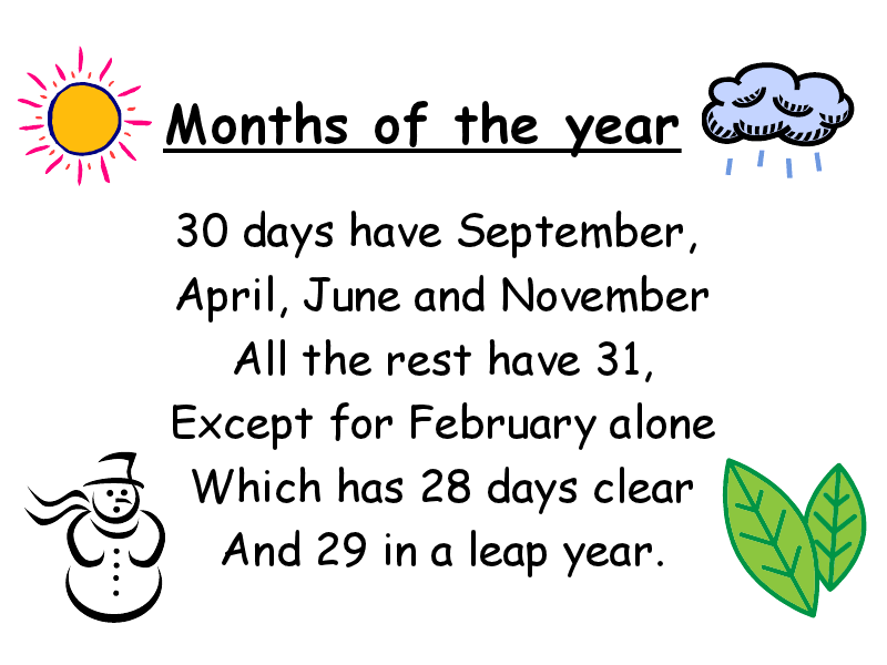 photo about 30 Days Has September Poem Printable titled Times inside the weeks of the 12 months k--k.ultimate 2019