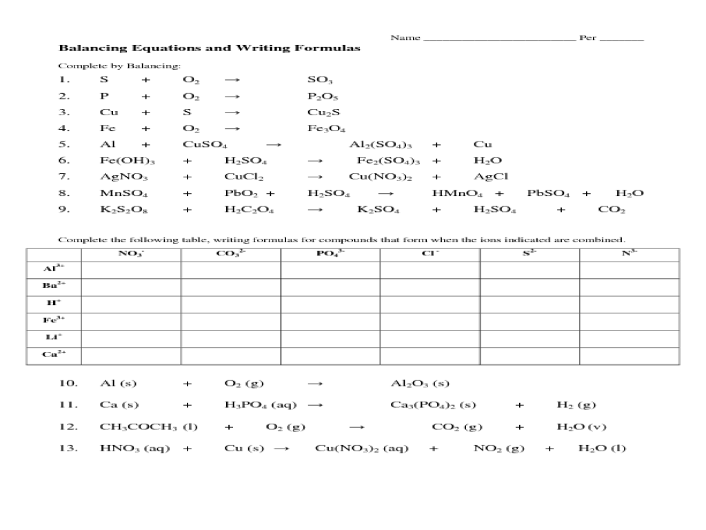 Balancing chemical equations practice worksheet pdf