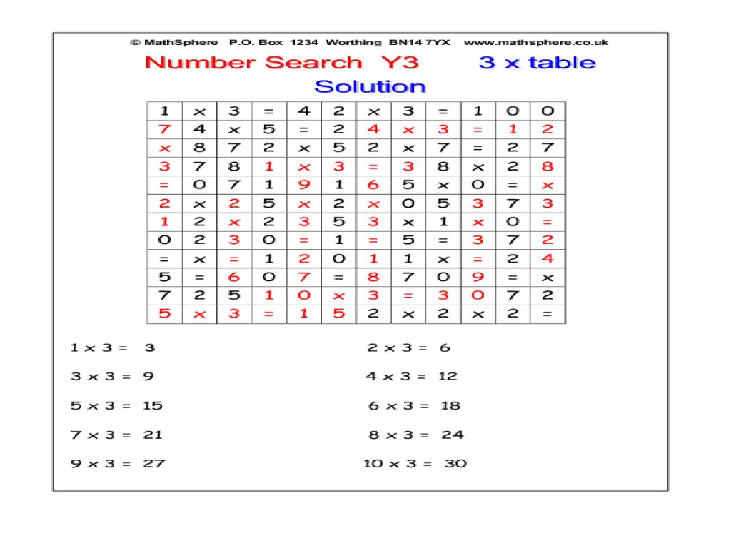 Of 3 Worksheet Davezan – Multiples of 3 Worksheet