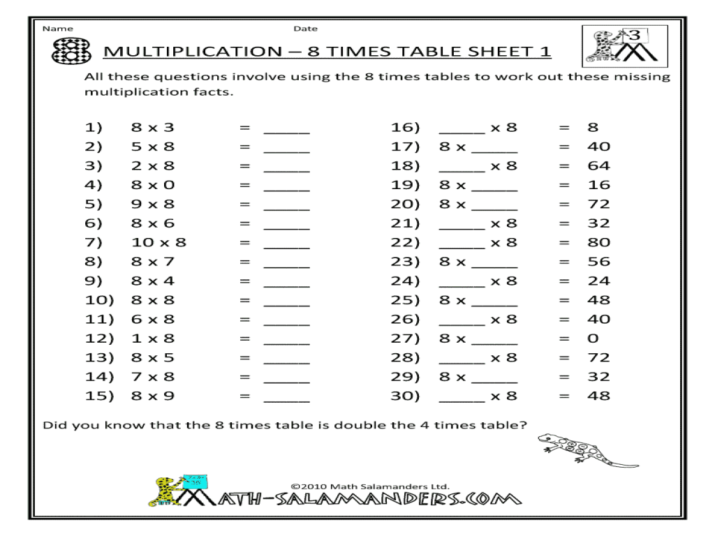 worksheet Missing Addends find the missing addend multiplication and division word problems worksheet worksheets luizah essay 8 times table sheet 1 missing