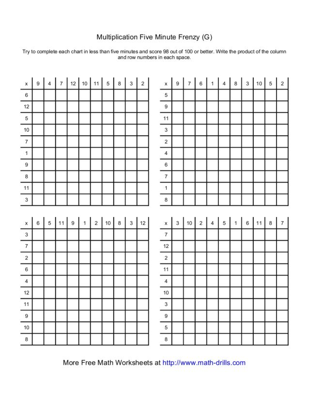 Beautiful Multiplication Frenzy Worksheet Ideas - Best Resume