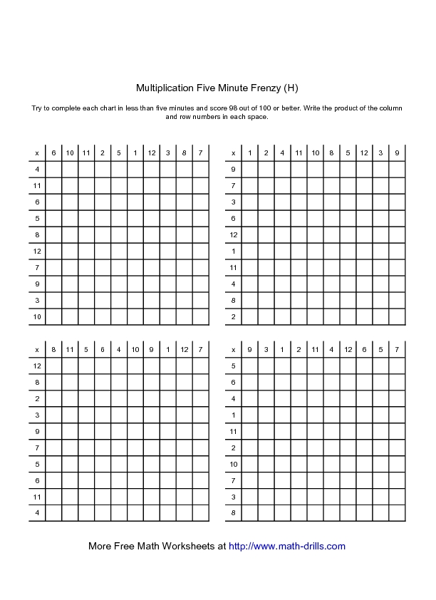 Beautiful Multiplication Frenzy Worksheet Ideas  Best Resume
