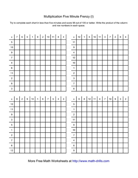 Multiplication Mad Minute Math And Worksheets Frenzy Five