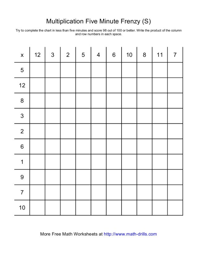 math worksheet : math minutes 5th grade multiplication worksheet  educational math  : 5 Minute Multiplication Worksheet