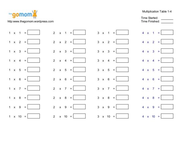 Multiplication Table Worksheets Grade 4 Scalien – Multiplication Grid Worksheets