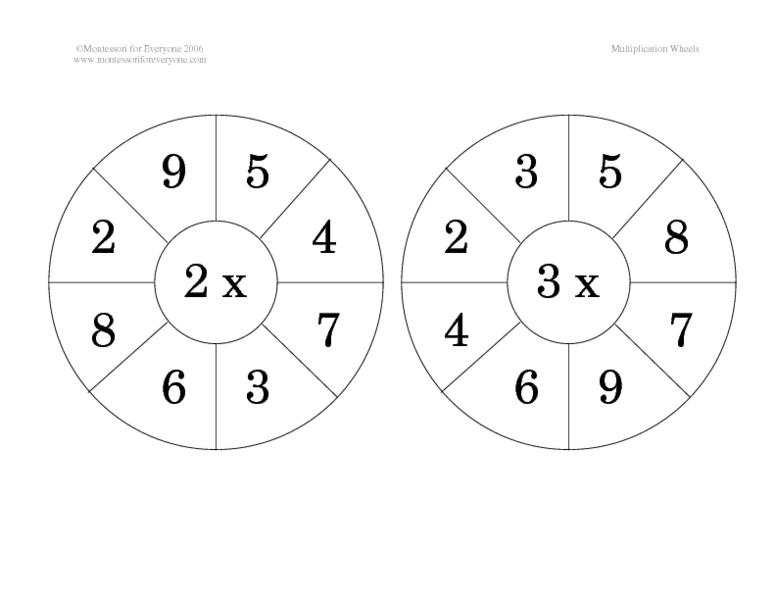 Multiplication Wheels 3rd 4th Grade Worksheet – Multiplication Wheels Worksheets