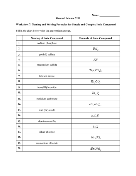 Writing And Naming Binary Ionic Compounds Worksheet Answer Key