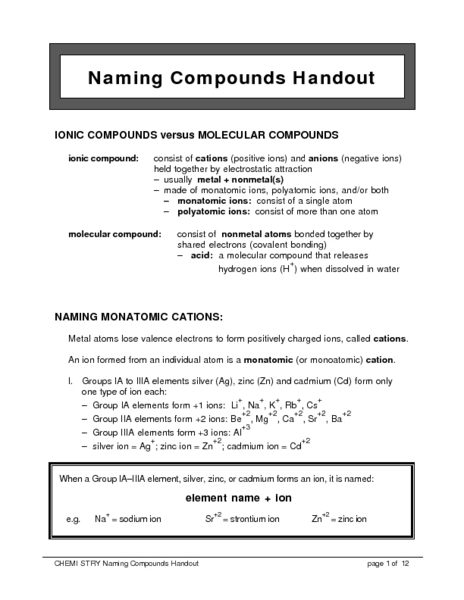 Printables Naming Compounds Worksheet naming compounds handout 10th 12th grade worksheet lesson planet