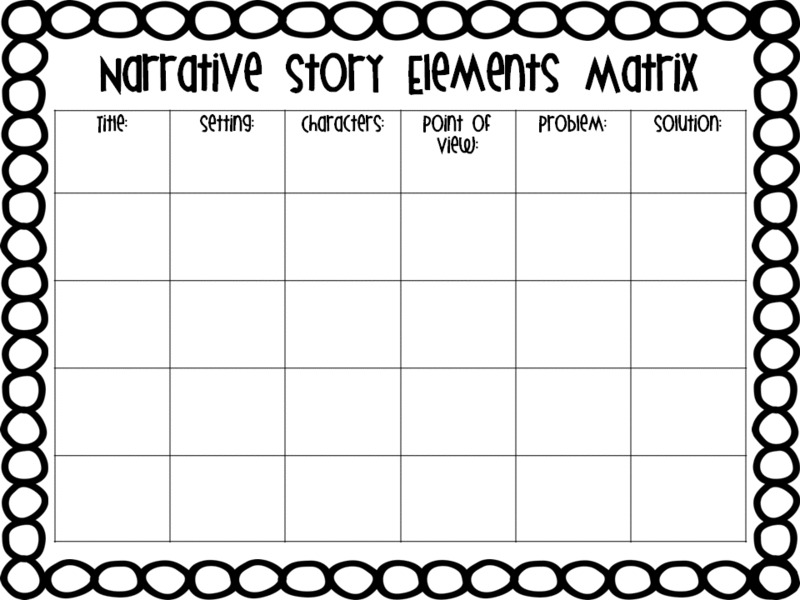 Story Elements Worksheet Sharebrowse – Story Elements Worksheets