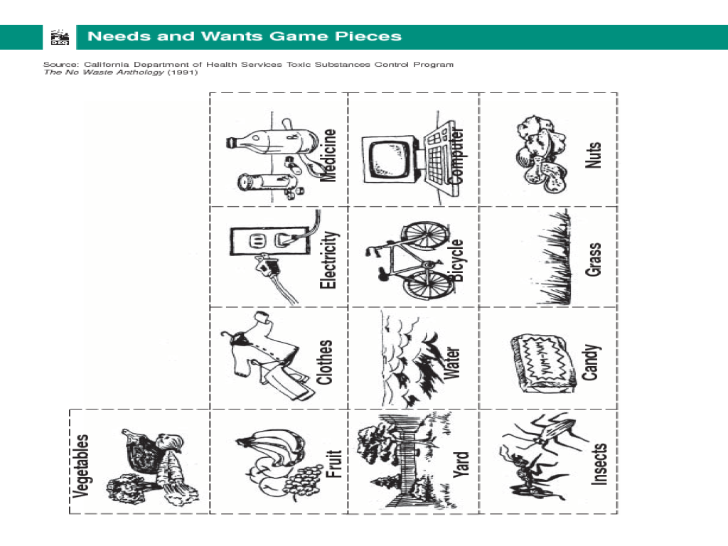 Needs And Wants Worksheet Worksheet – Needs Vs Wants Worksheets