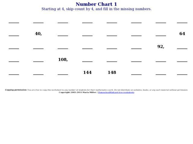 Number Chart 11: Skip Counting By 4 4th - 5th Grade Worksheet ...