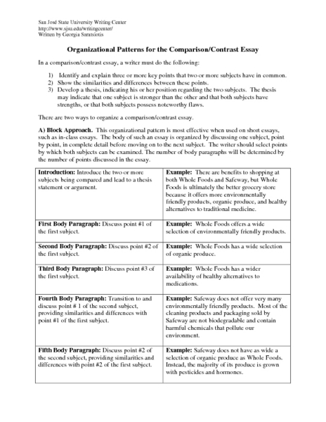 organizational patterns comparison contrast essays Welcome to the purdue owl the six most common organizational patterns for essay exams are definition, analysis, cause and effect, comparison/contrast, process.