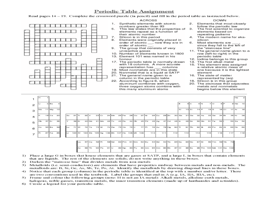 periodic table crossword puzzle answers | Periodic & Diagrams Science