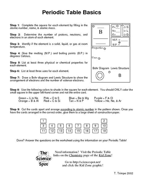 Printables Periodic Table Worksheet Answers Lemonlilyfestival
