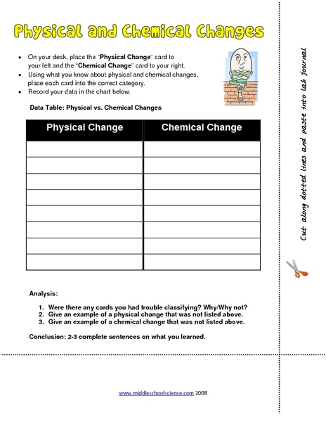 Worksheet Physical And Chemical Changes Worksheet physical and chemical changes 5th 8th grade worksheet lesson planet