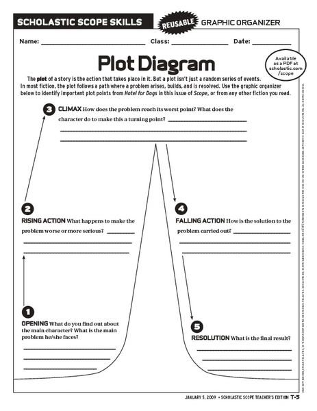 All Worksheets » Story Plot Worksheets - Printable Worksheets ...