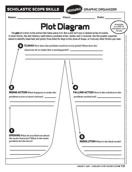 Worksheets On Plot. Worksheets. Reviewrevitol Free printable ...