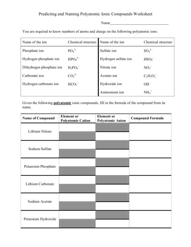 Polyatomic Ions Practice Worksheet Answers - Deployday